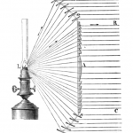Fresnel_lighthouse_lens_diagram