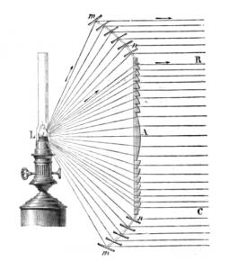 Fresnel lighthouse lens - diagram