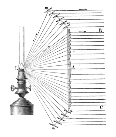 Fresnel lighthouse lens - diagram