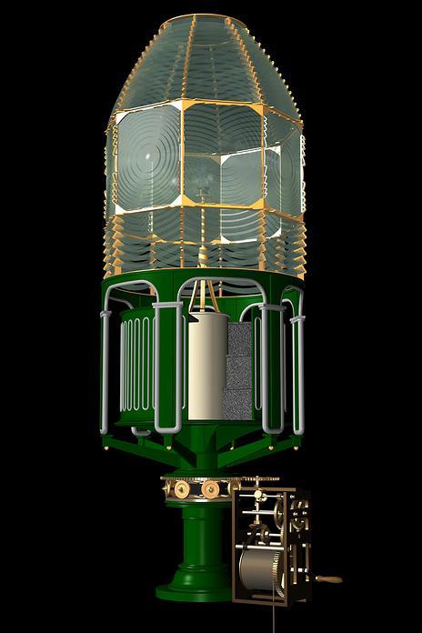 lens model